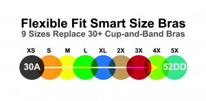 SmartSize_ArticleGraphic